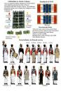 Perry Miniatures - Plastik French Napoleonic Infantry
