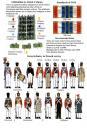 Perry Miniatures - Plastik French Napoleonic Infantry