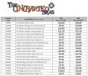 UcS Preisliste Neuauflagen 2