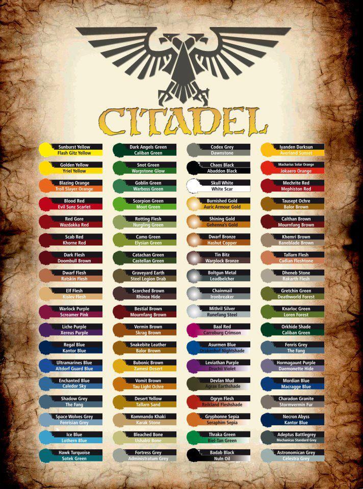 Games Workshop Infos Zu Den Neuen Farben Br 252 Ckenkopf