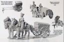 Perry Miniatures - horse artillery