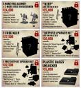 Dark_Age_Outpost_Kickstarter_10