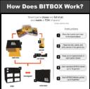 GO_Bitbox_Kickstarter_4