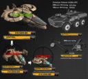 AW Sci Fi Kickstarter 28mm 15mm Antenocitis 3