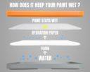 RGG Wet Palette 2