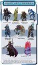 ND Ninja Division Starfinder Masterclass Kickstarter Update 9