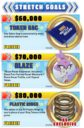 S7 Shinobi 7 Sonic The Hedgehog Battle Racers Kickstarter Live 5