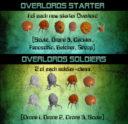KG Overlords 2 Alien Miniatures Kickstarter 18