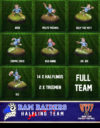 WM Warploque The Ram Raiders Halfling Fantasy Football Miniatures 4
