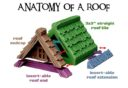 RocketPig Anatomy2