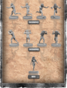 WYSIWYG Planet Of The Apes The Miniatures Boardgame 19