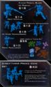 BS Breachstorm Reloaded Resin Sci Fi Miniatures 15