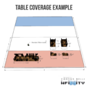 TableCoverageExample 1000x