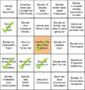 Hobby Bingo 2020 Christian 3
