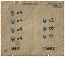 FF Fire Forge Stone Realm Kickstarter 25