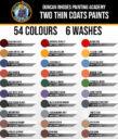 DR Duncan Rhodes Two Thin Coats Paints Kickstarter 2